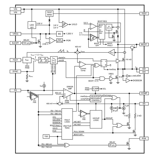 arg81801  wide input voltage  2 4 mhz  3 0 a asynchronous